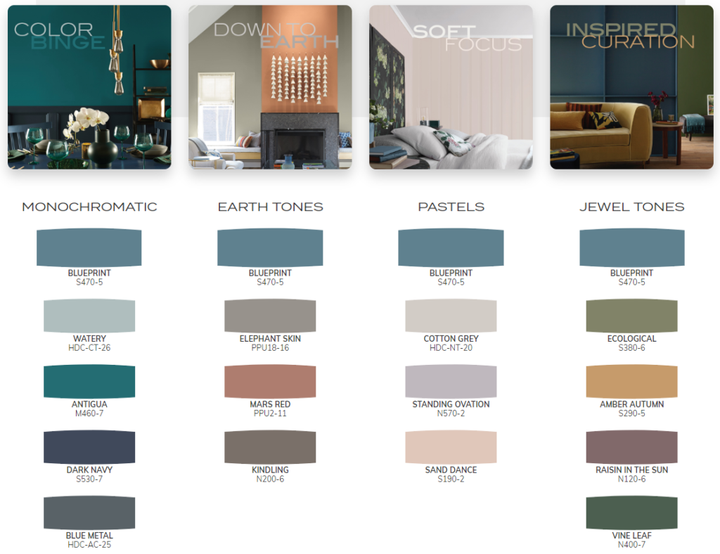 2019 Home Color Trends